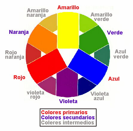 Color, arquitectura y estados de ánimo - Monografias.com
