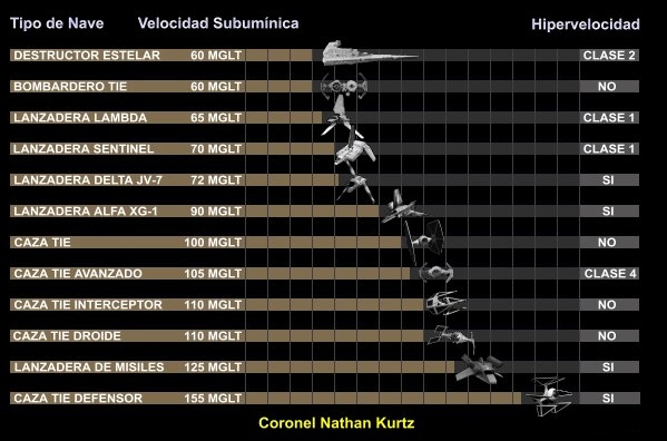 tabla comparativa de aceros del peru tabla comparativa de volocidades